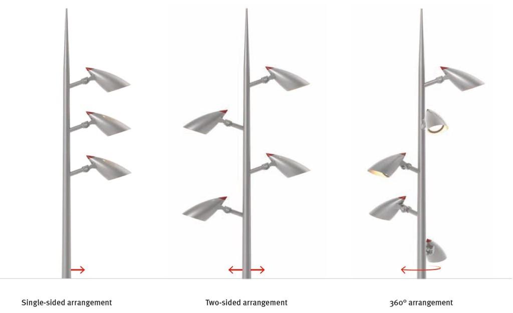 Arini pole - head configurations